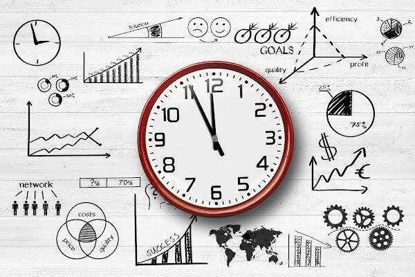 leyes de la administración del tiempo en las ventas