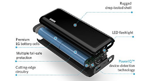 Top 10 Portable Chargers