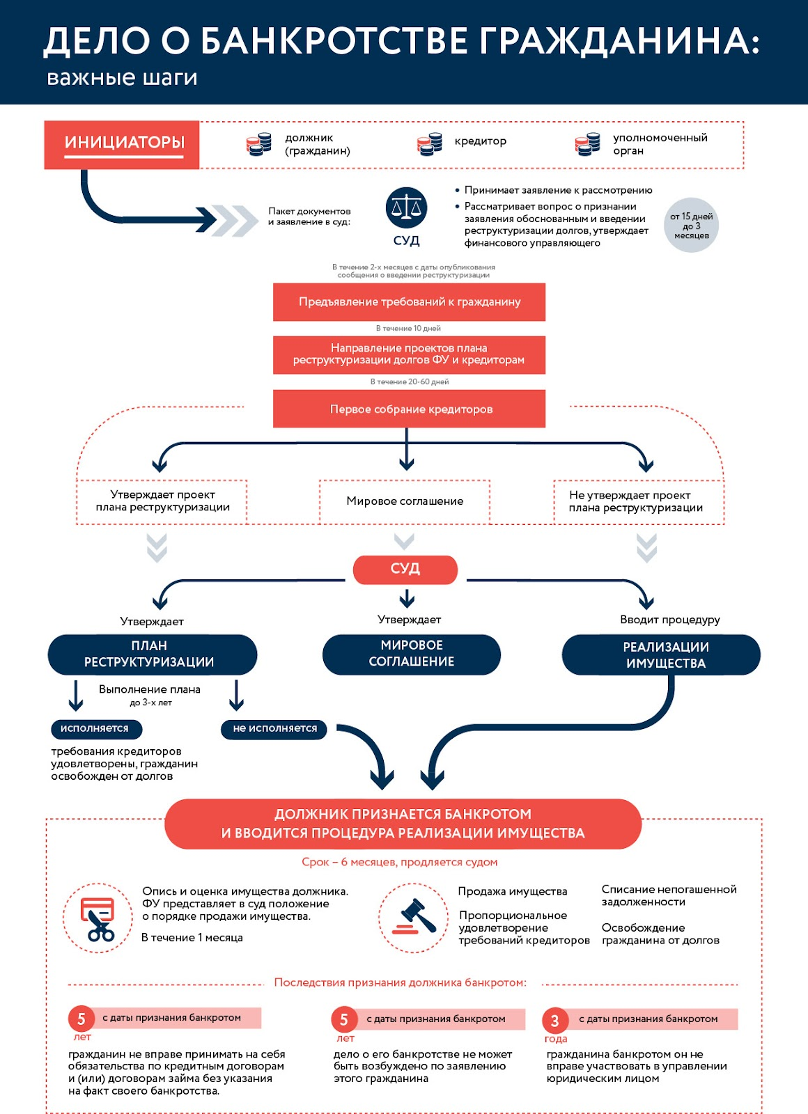 юридическая-инфографика-038.jpg
