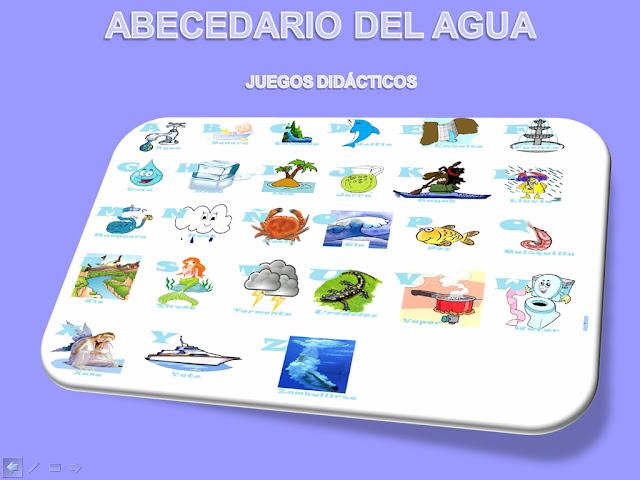 El abecedario del agua