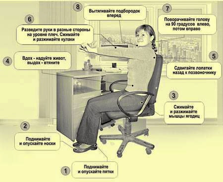 Гимнастика для шеи тем, кто сидит за компьютером