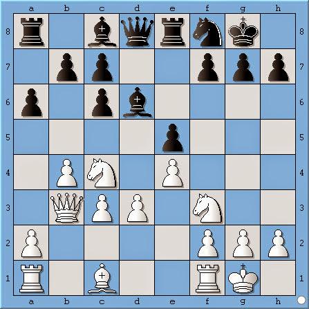 Karjakin vs Aronian Candidates 2013
