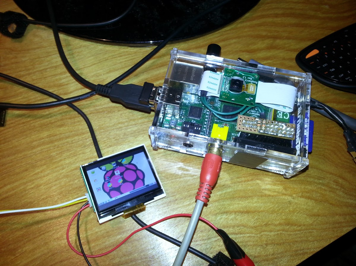 Raspberry Pi – Point & Shoot Camera | ContractorWolf com