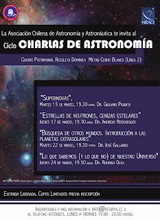 Afiche del Ciclo de Charlas de Astronomía de ACHAYA