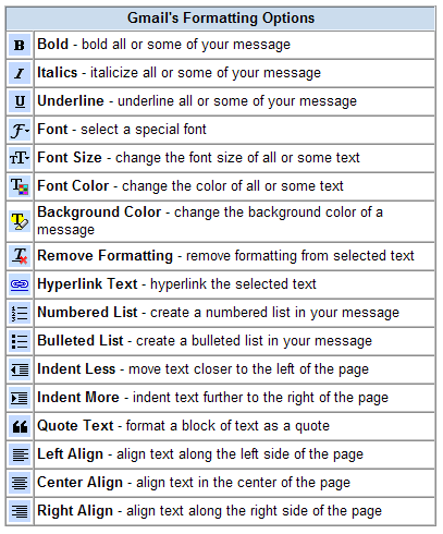 Gmail Rich Formatting
