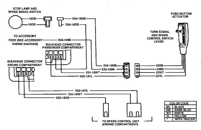 plymouth cruise control diagram cruise control. - dodge ram, ramcharger, cummins, jeep ...