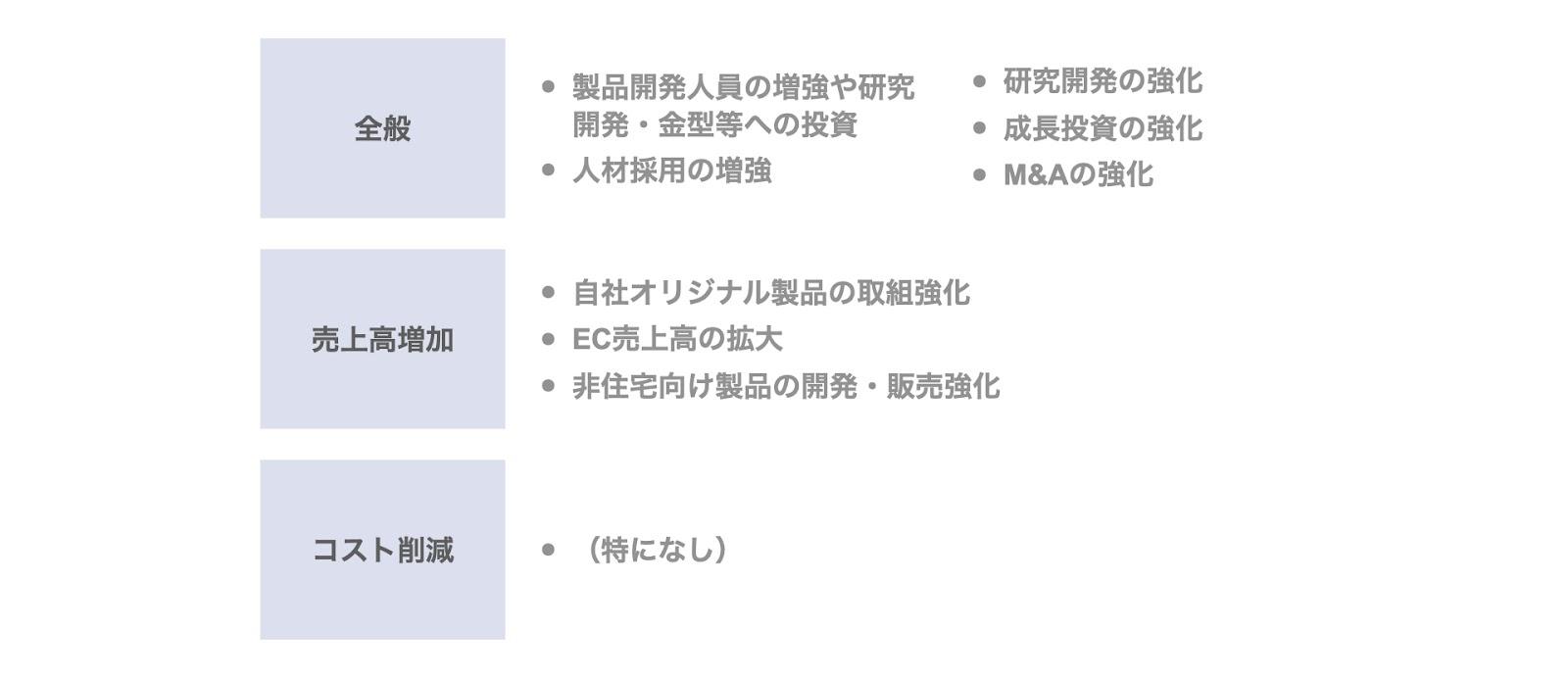 事例2. ミヤコのデットMBOの経営方針