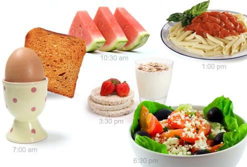 Reguliari mityba