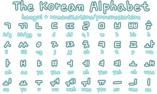 بدي أتعلم اللغة الكورية بليز  Blogger-image-2080684957