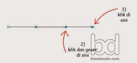 Kursus desain grafis - klik di ujung kanan