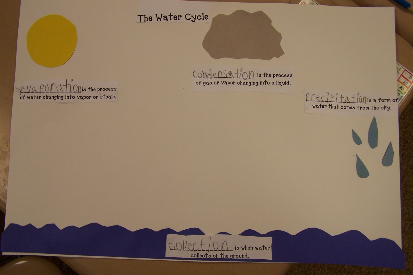 water cycle paper - photo #24