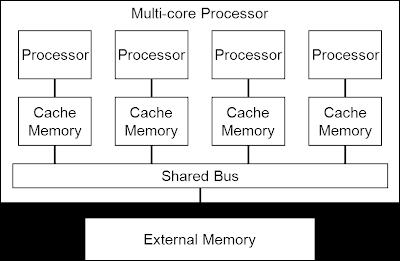 cache_memory_en.png