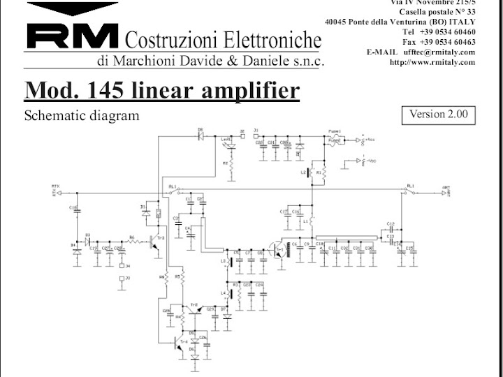 The RM Italy