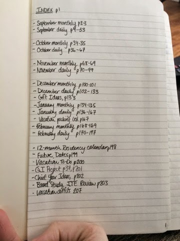 the deliberate doctor making a bullet journal work in residency