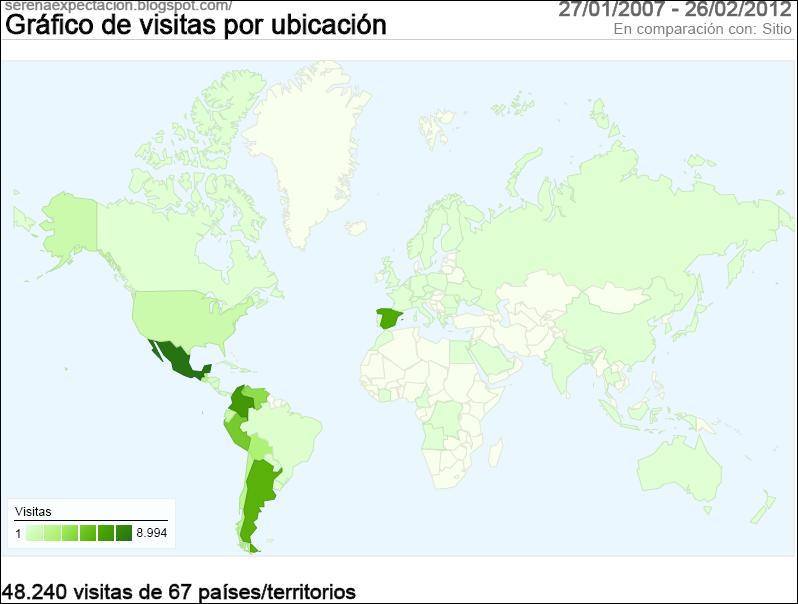 Países desde donde nos visitáis