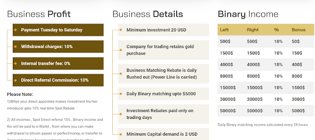 https://goldnetvision.com/register/GNV77666437