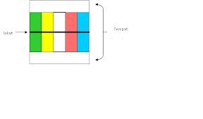 Papan bilangan sangat sederhana bentuknya, tetapi dapat digunakan