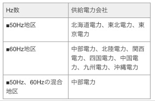 Cẩm Nang Nhật Bản tổng hợp tất cả thông tin về Nhật Bản