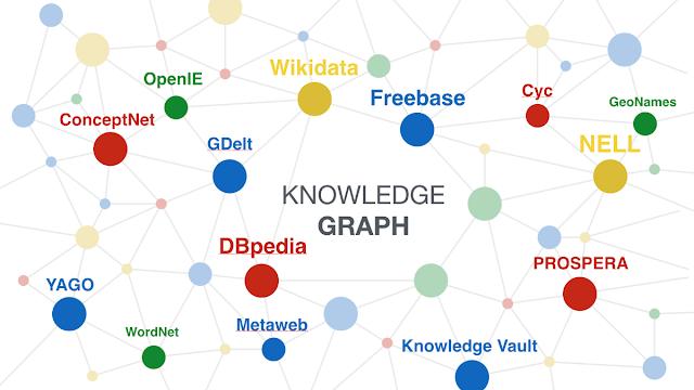 Sơ đồ tri thức (Knowledge Graph) & SEO