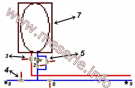 boiler legat pentru alimentare fara apa curenta