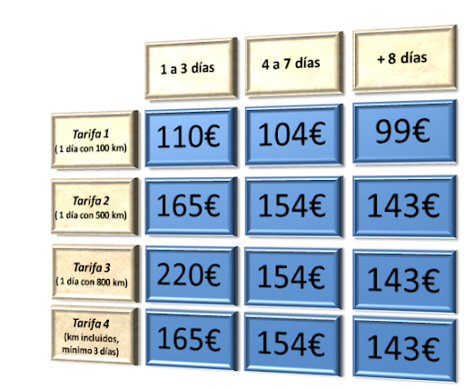Alquiler furgonetas frigorifico en zaragoza hispania - Frigorificos medidas especiales ...