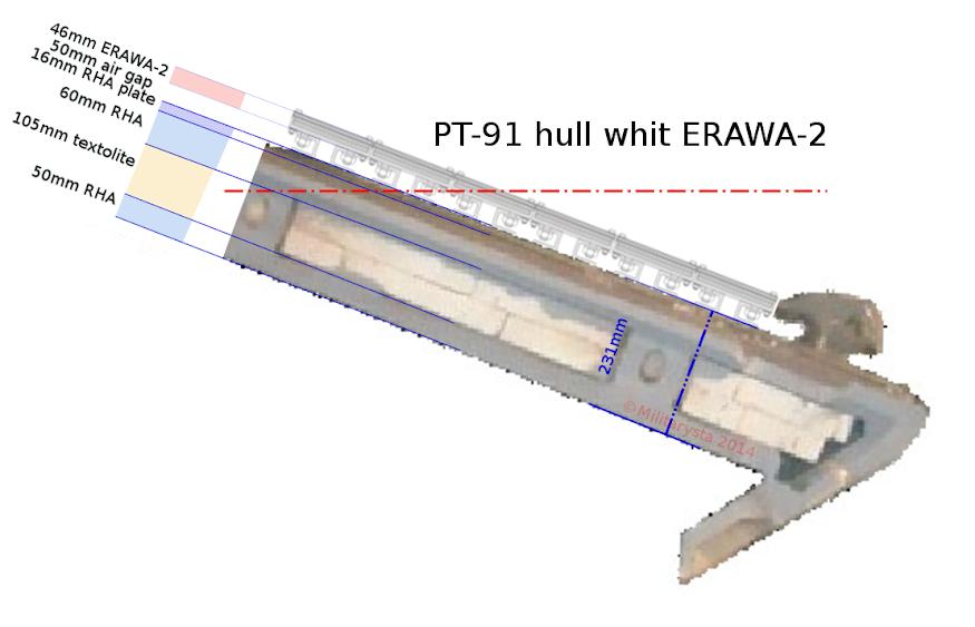 ERWA-2ostrza%C5%82Pt-91.png