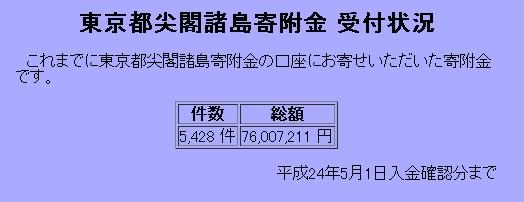 2012/05/01時点の東京都尖閣諸島寄附金