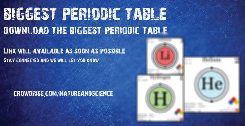 Biggest Periodic Table coming soon