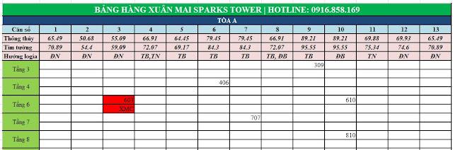 bang hang xuan mai sparks tower
