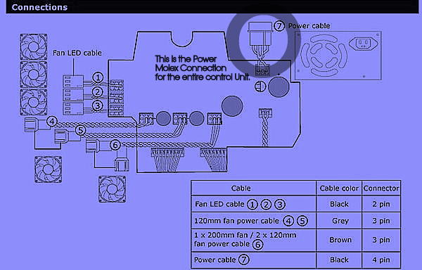 control%252520wire%252520diagram. the official cooler master storm trooper storm stryker club cm storm trooper wiring diagram at honlapkeszites.co