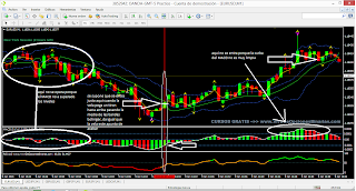 5 minute strategies in binary options trading strategy most!