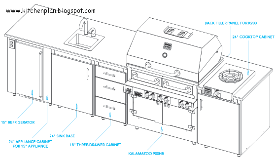 Kitchen plan outdoor kitchen plans for Outdoor kitchen blueprints