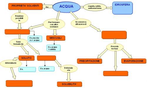 mappa_acqua