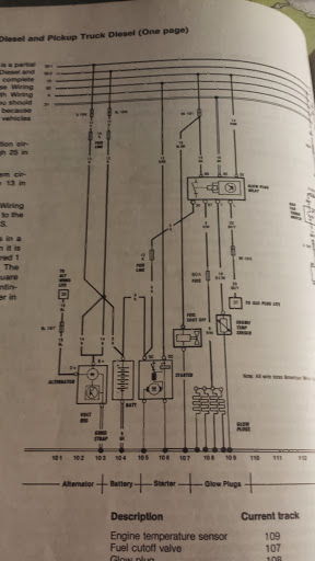 vw rabbit forum diesel rabbit truck starter issues please here is the bentley manual chap 6 page 128 here it shows the correct wire diagram for starter solenoid and glow plugs summary 12v from battery and 50