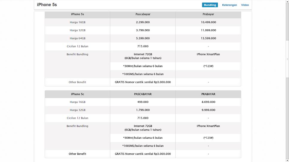 Harga Bundling iPhone 5s dan iPhone 5c XL
