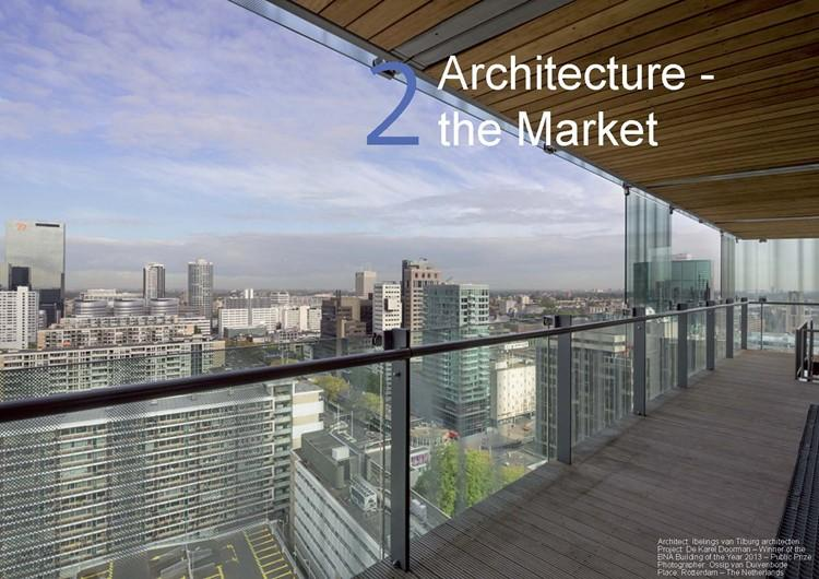 mercado de arquitectura en europa