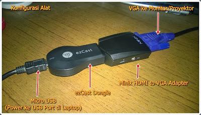 Screen Mirroring dari HP/Tablet/PC ke Proyektor secara wireless ...