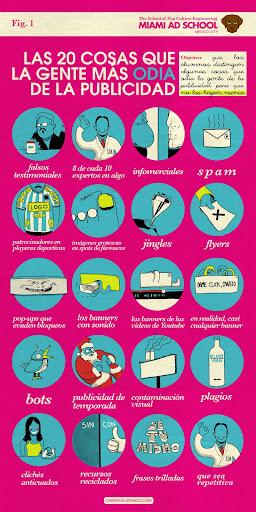 miamiadschool1 Las 20 características más odiadas de la publicidad