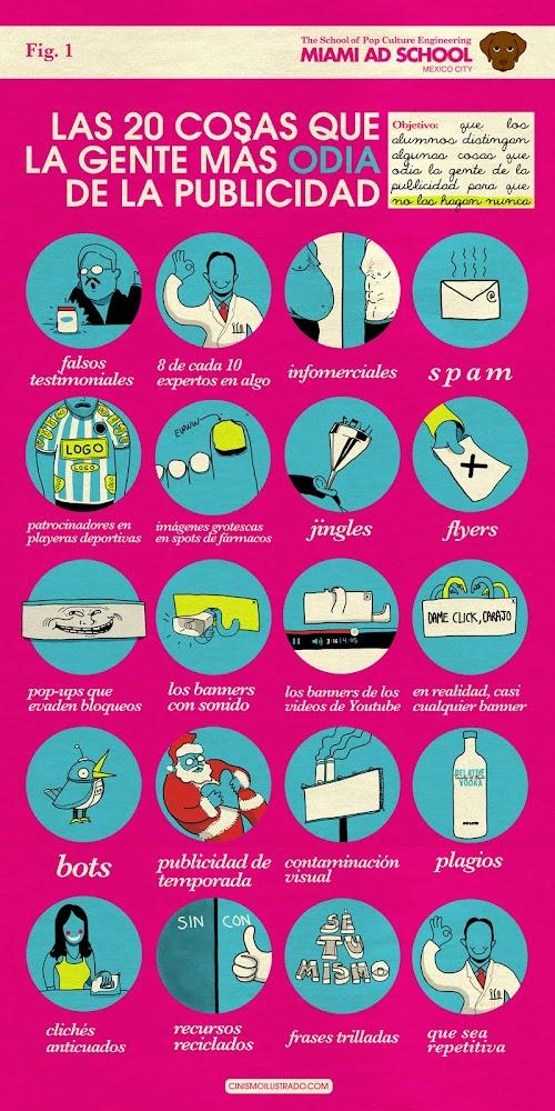 Cosas que debes evitar al hacer publicidad