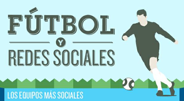 Los equipos de la Liga BBVA más populares en las Redes Sociales