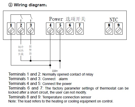 wiring wh7016e temp controller & cedaronics enclosure heat trace home stc-1000 temperature controller wiring diagram at alyssarenee.co
