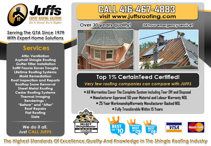 Juffs Roofing | Roof Repair