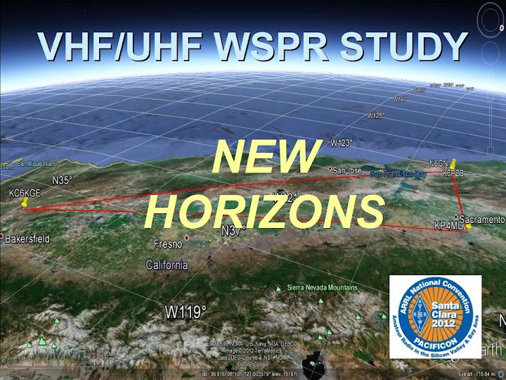 VHF/UHF WSPR Study Group
