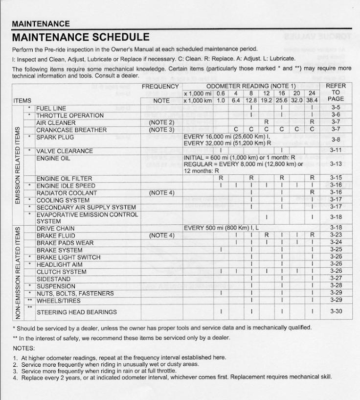 yamaha mt 09 service workshop manual