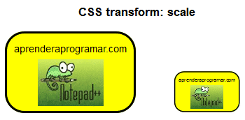 css transform scale