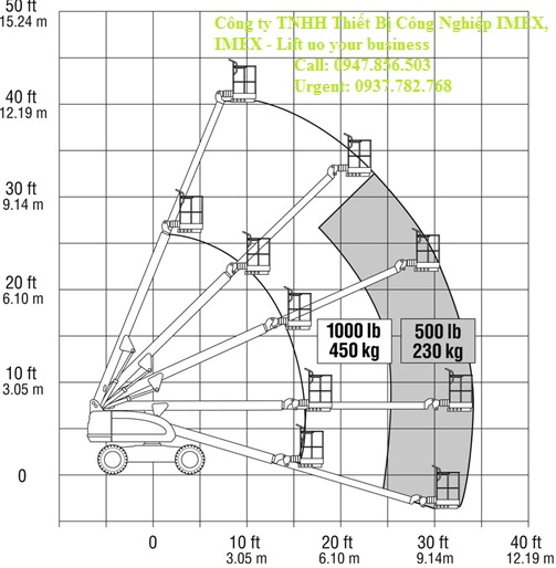 JLG Telescopic Boom cao 12.29m