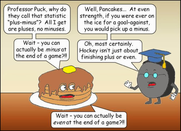 Single Pancake Cartoon And thus, pancake cartoon!