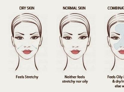 Tag Skincare
