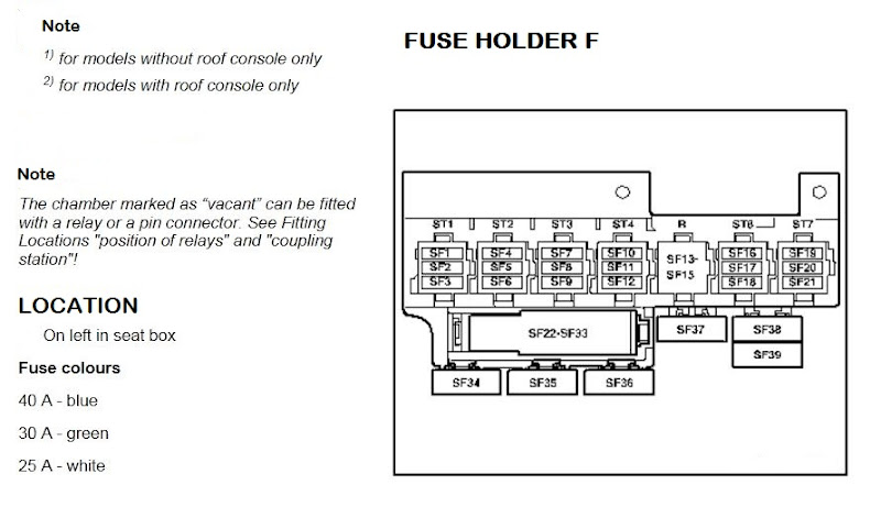 T5.2fuseboxF t4 fuse box relay diagram diagram wiring diagrams for diy car crafter fuse box diagram at crackthecode.co