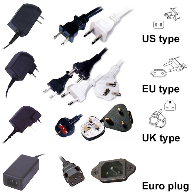 electrical plug configurations with Power Or How To Actually Play Retro Systems From Other Regions on Nema L14 20r Wiring furthermore Arktite apj apr arandareaseries100aplugsreceptaclesandconnectors as well Power Cord By Mega Electronics furthermore Watch moreover 3 Phase Water Pump Problems.